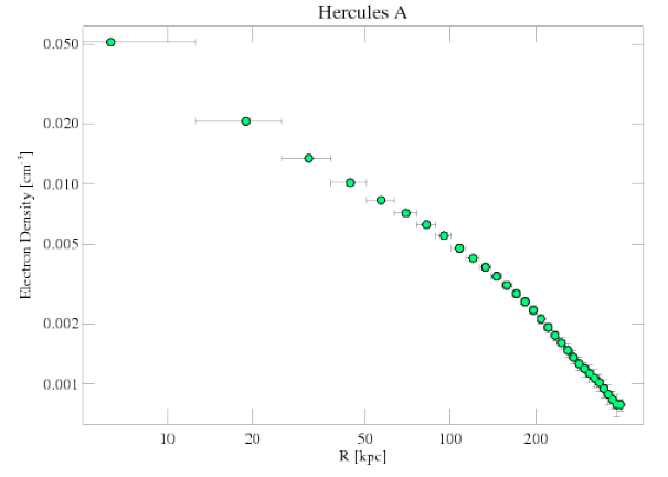 1625 density profile