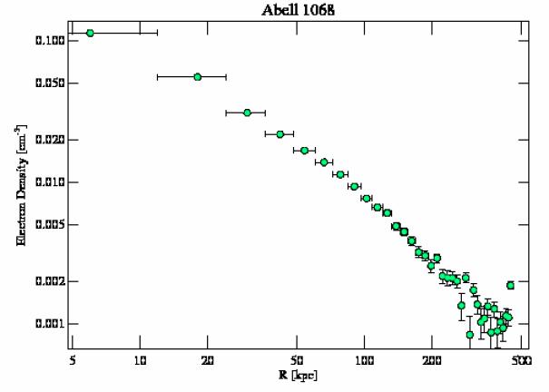 1652 density profile