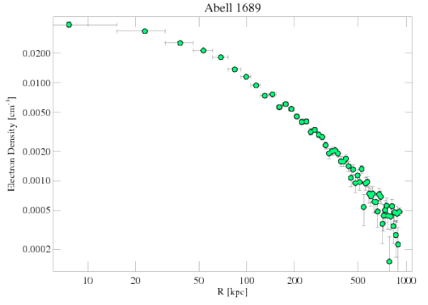 1663 density profile