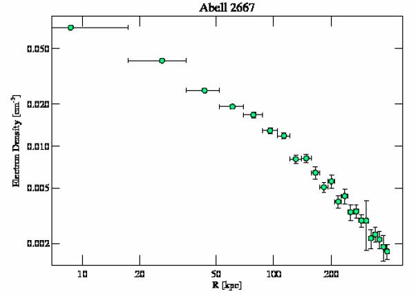 2214 density profile