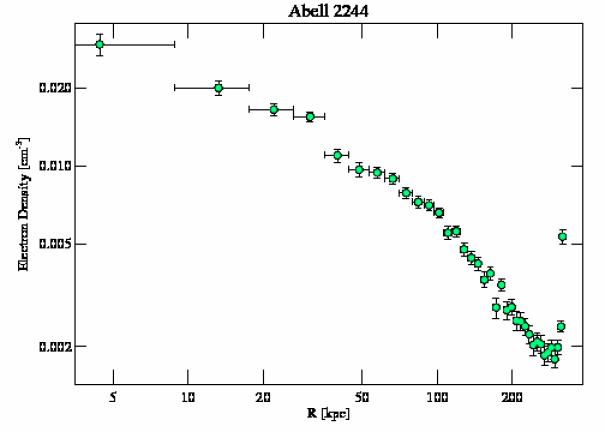 4179 density profile