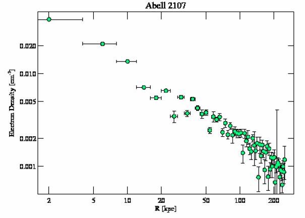 4960 density profile