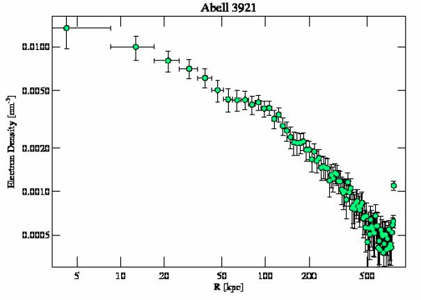 4973 density profile