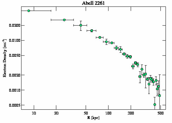 5007 density profile