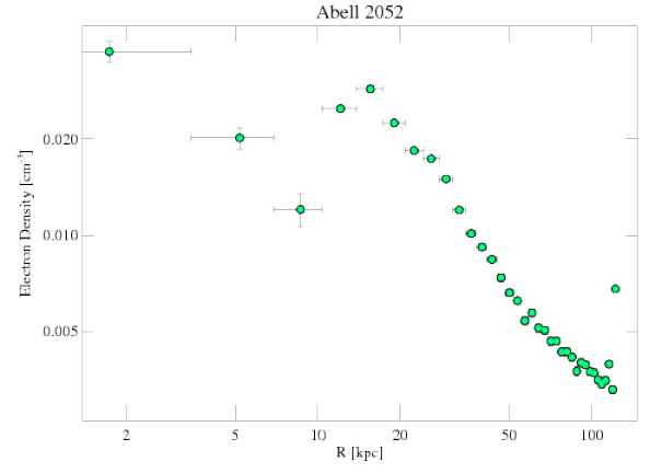 5807 density profile