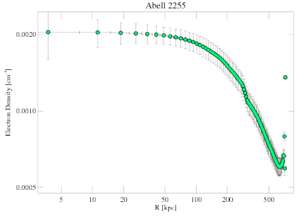 894 density profile