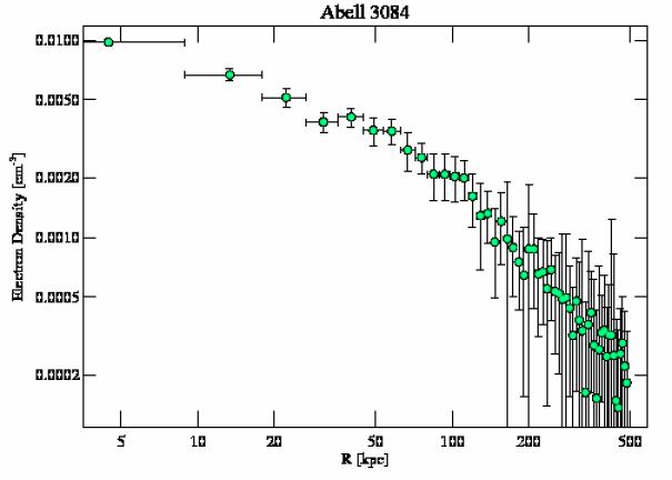 9413 density profile