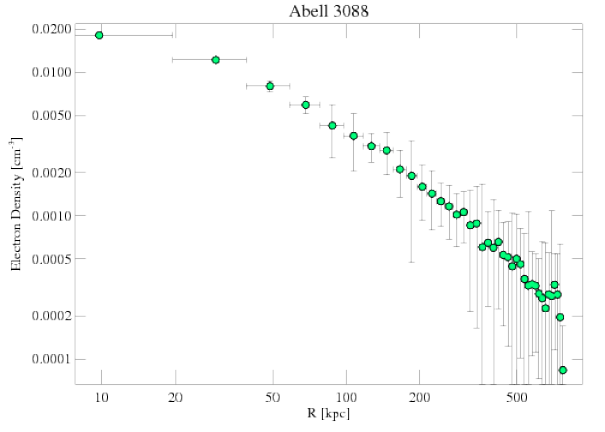 9414 density profile