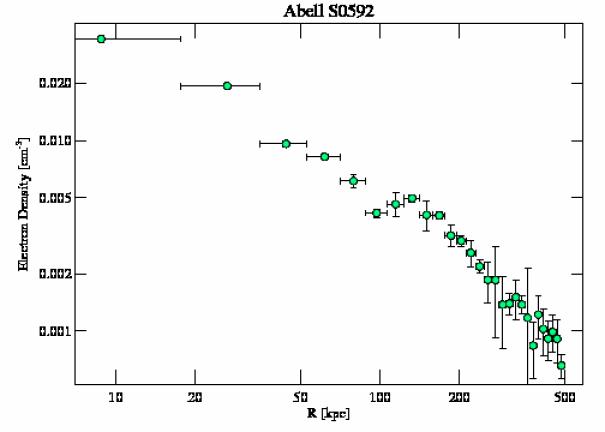 9420 density profile