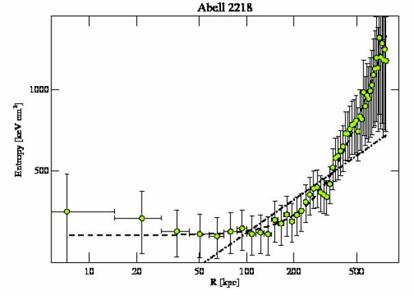 1666 entropy profile