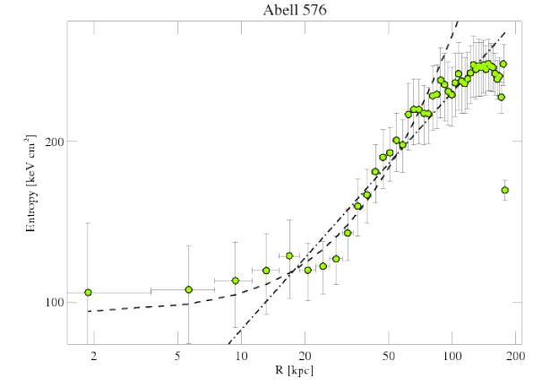 3289 entropy profile