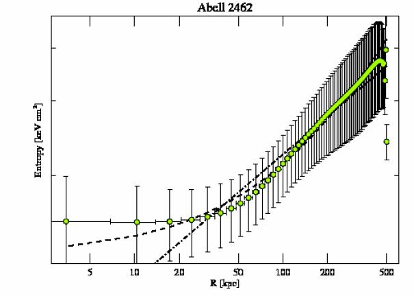 4159 entropy profile