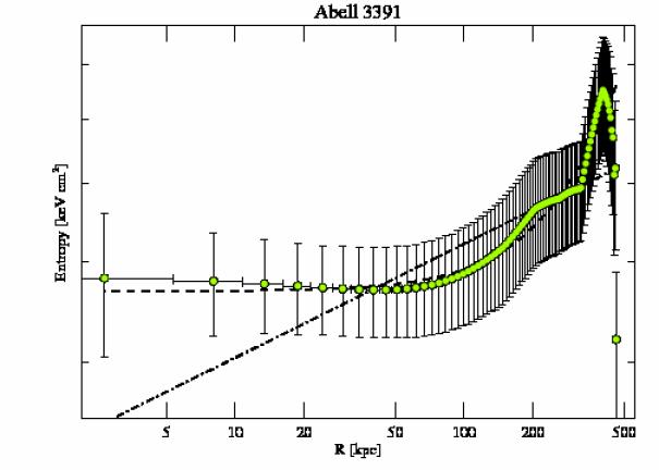 4943 entropy profile