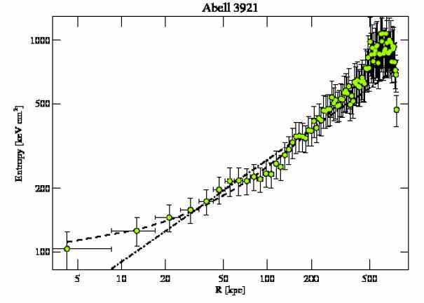 4973 entropy profile