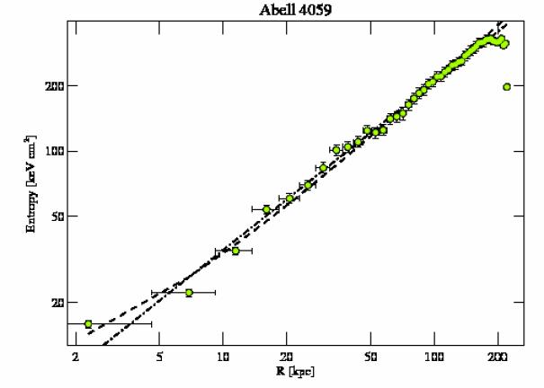 5785 entropy profile