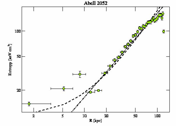 5807 entropy profile