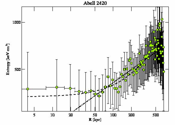 8271 entropy profile