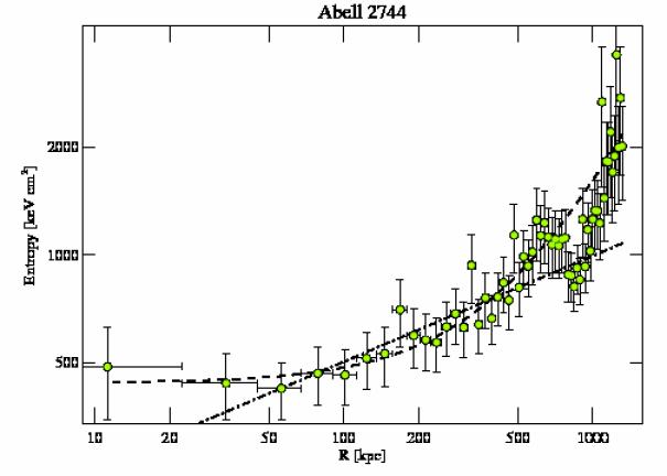 8477 entropy profile