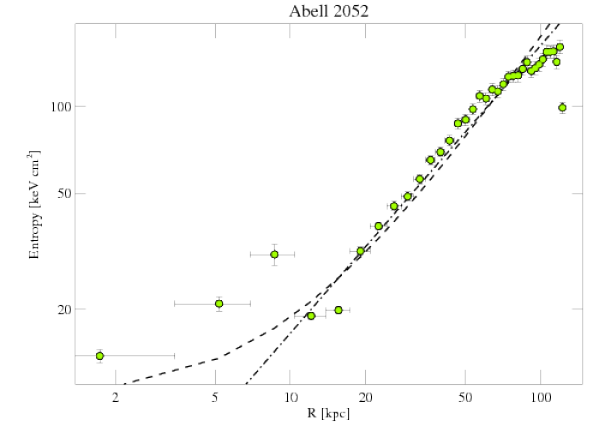 890 entropy profile