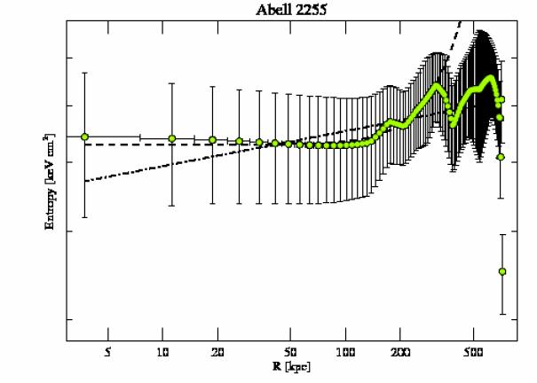 894 entropy profile