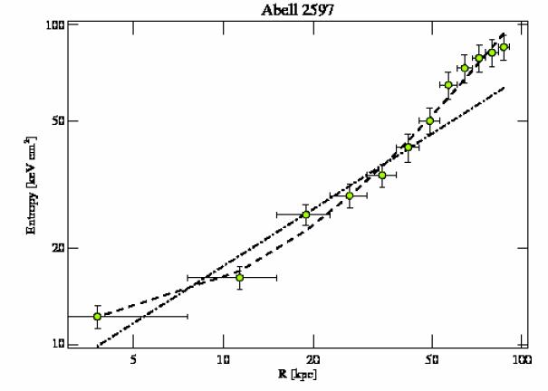 922 entropy profile