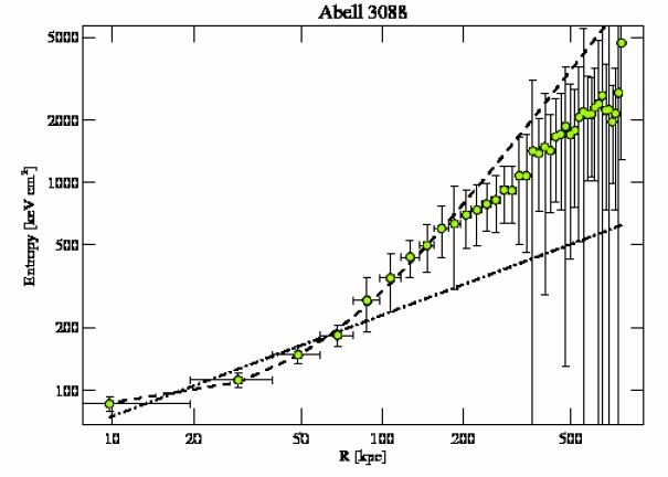 9414 entropy profile