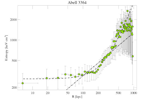9419 entropy profile