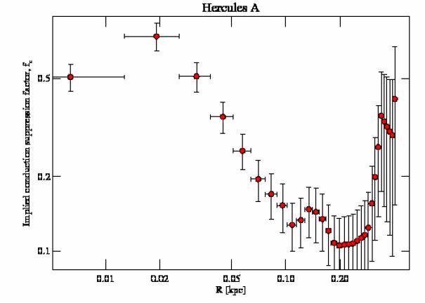 1625 fc profile