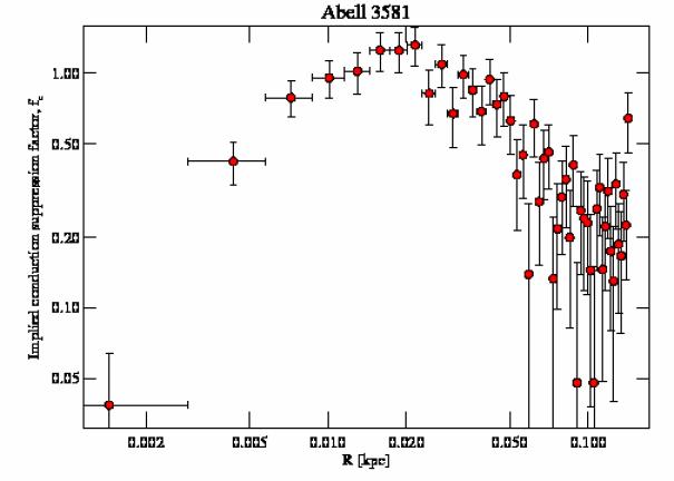 1650 fc profile