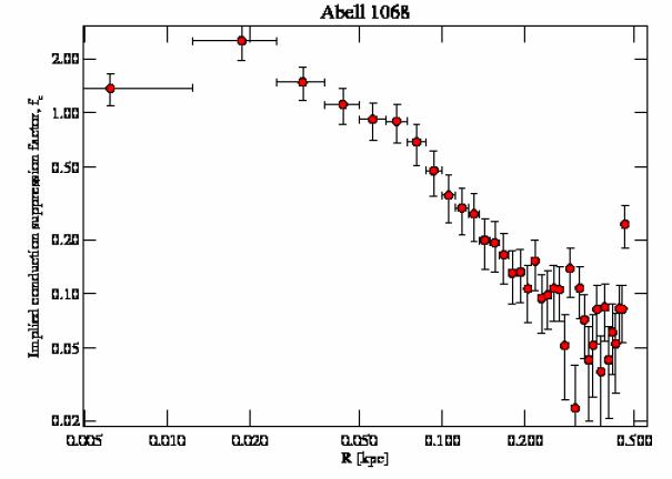 1652 fc profile