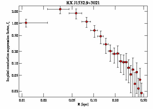 1665 fc profile