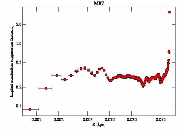 5826 fc profile