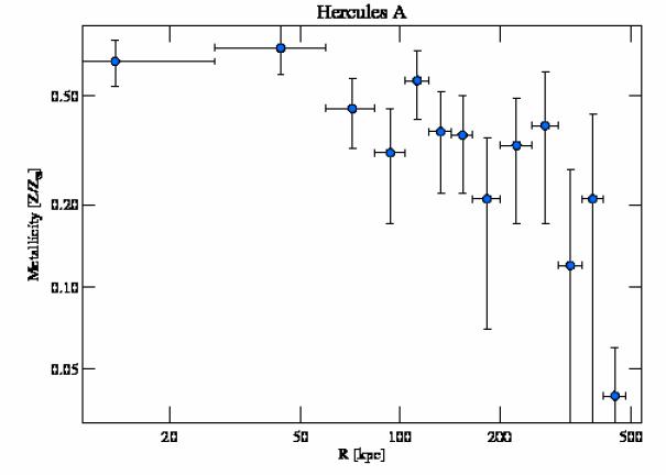 1625 abundance profile