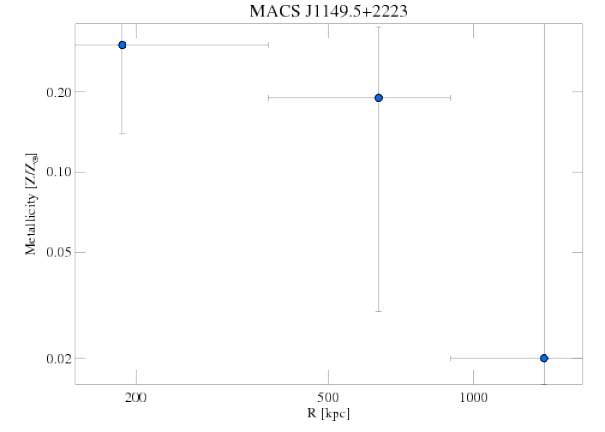 1656 abundance profile