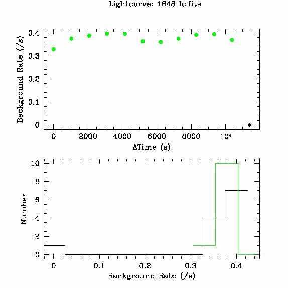 1648 light curve