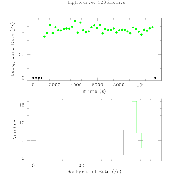 1665 light curve
