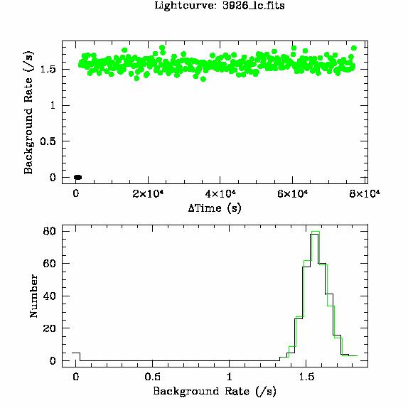 3926 light curve