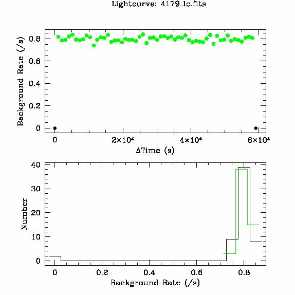 4179 light curve