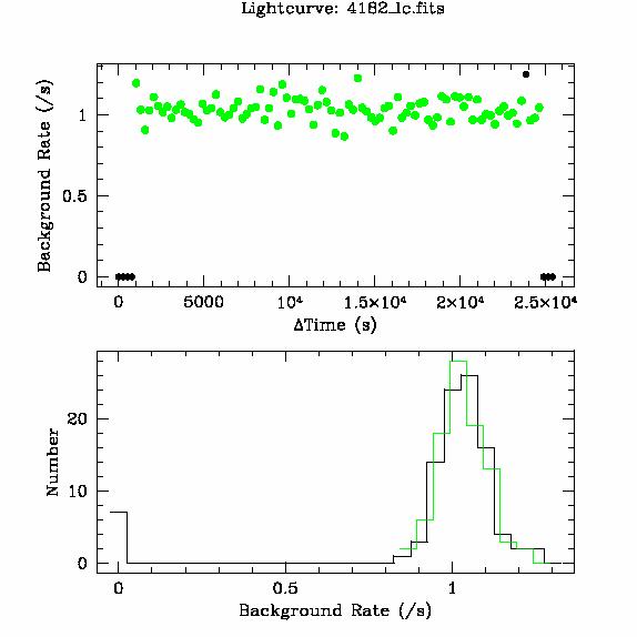 4182 light curve