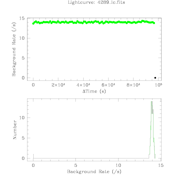 4289 light curve