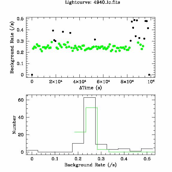 4940 light curve