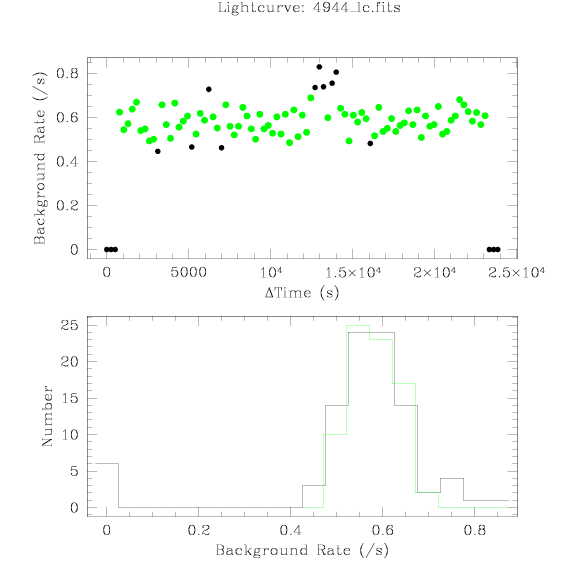4944 light curve