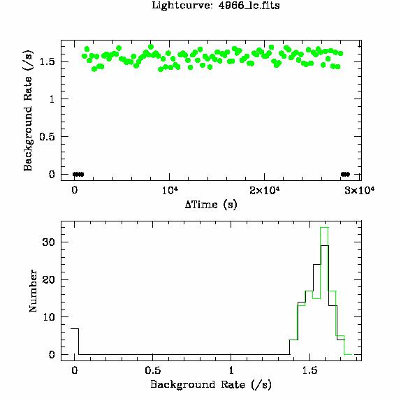 4966 light curve