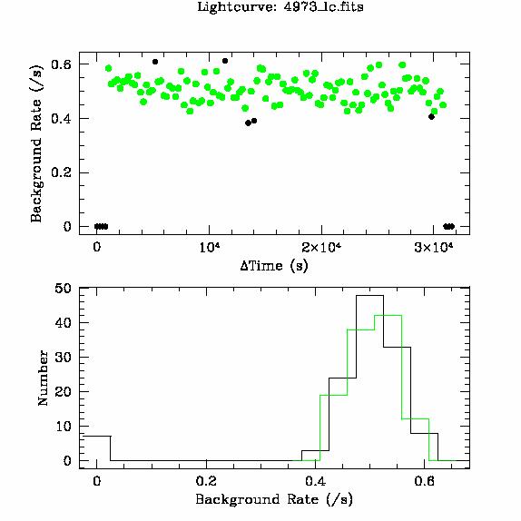 4973 light curve