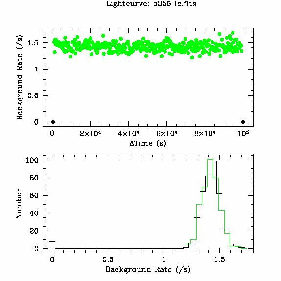 5356 light curve