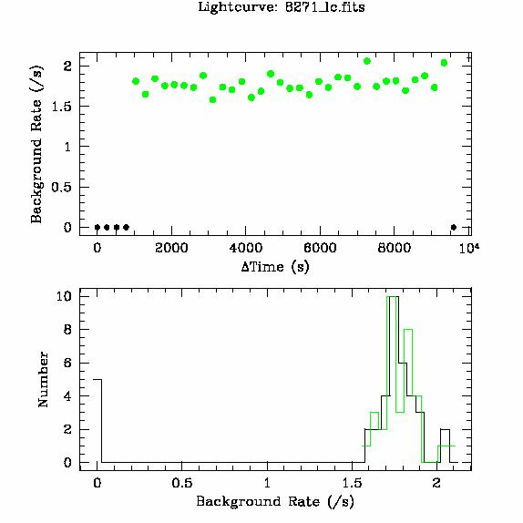 8271 light curve