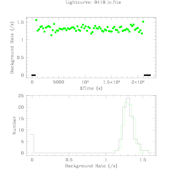 9419 light curve