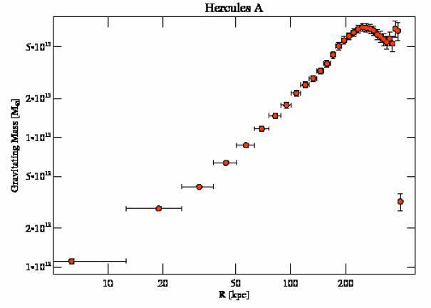 1625 grav mass profile