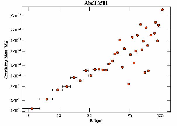 1650 grav mass profile