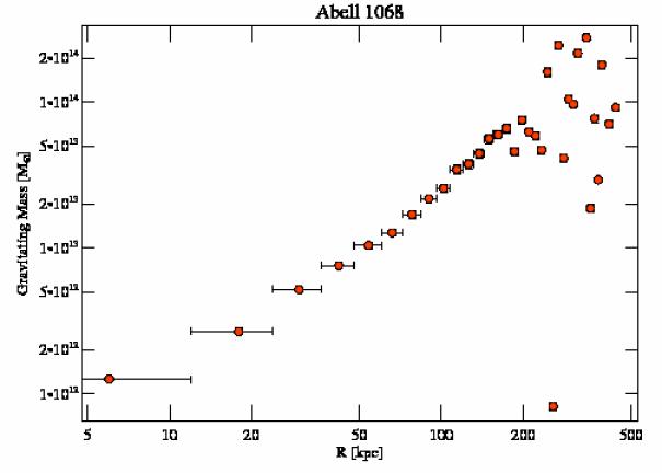 1652 grav mass profile
